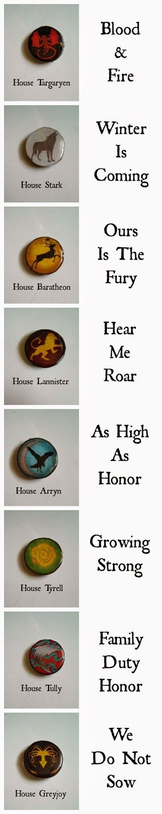 Make Your Own Game Of Thrones House Sigil Magnets Asoiaf Diy Gameofthrones