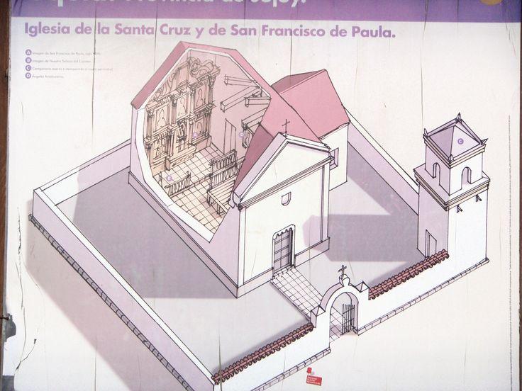Jujuy, Uquía, Plano Iglesia de la Santa Cruz....