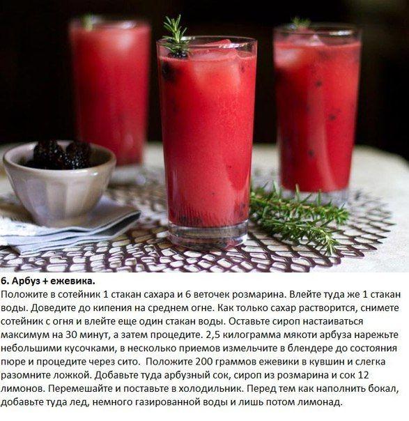10 освежающих лимонадов для жаркого лета.
