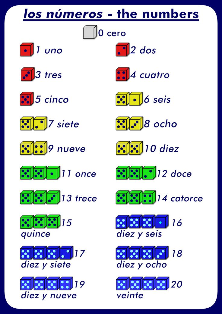 25 best images about Numbers/Numeros on Pinterest | Spanish ...