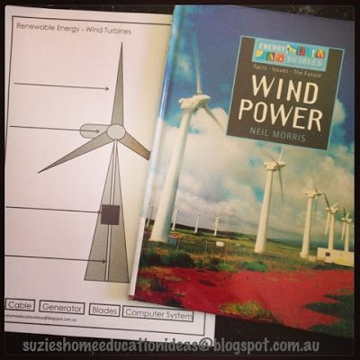 The Climate of Australia and Renewable Energy - printable wind turbine sheet