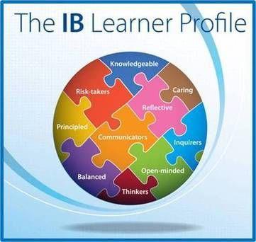 Cathedral Irish: IB Learner Profile