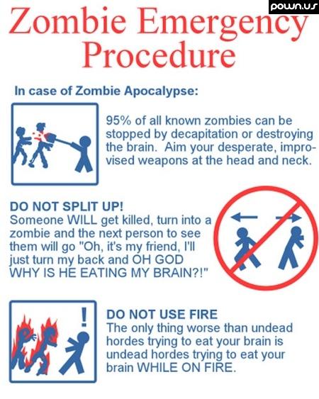 Zombie Emergency Procedure QRG