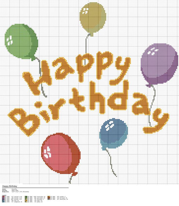 schema scritta buon compleanno con palloncini