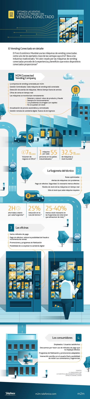 m2m Infographics 11