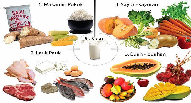 makanan sehat, 4 sehat 5 sempurna, makanan pokok, lauk pauk, buah-buahan, sayur-sayuran, susu, hindari junk food, manfaat makanan sehat, makanan alami, makanan kesehatan