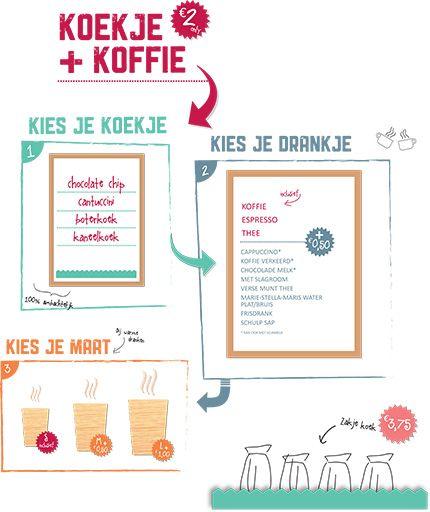 Koekfabriek Utrecht Nederland Neem Eigen Koekblik Of Glazen Pot Mee En Laat Die