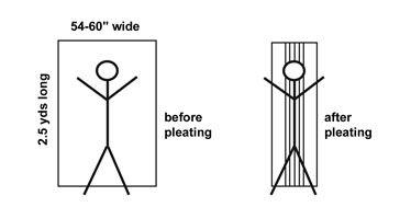 Arisaid Pleating Method 2 - kilts-n-stuff.com