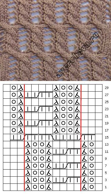Cable lace knit pattern