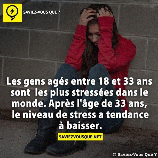 Les gens agés entre 18 et 33 ans sont les plus stressées dans le monde. Après l'âge de 33 ans, le niveau de stress a tendance à baisser. | Saviez Vous Que?