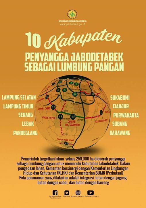 Penyangga Pangan untuk Jabodetabek, Stabilisasi dan Ketersediaan menuju Indonesia Menjadi Lumbung Pangan Dunia