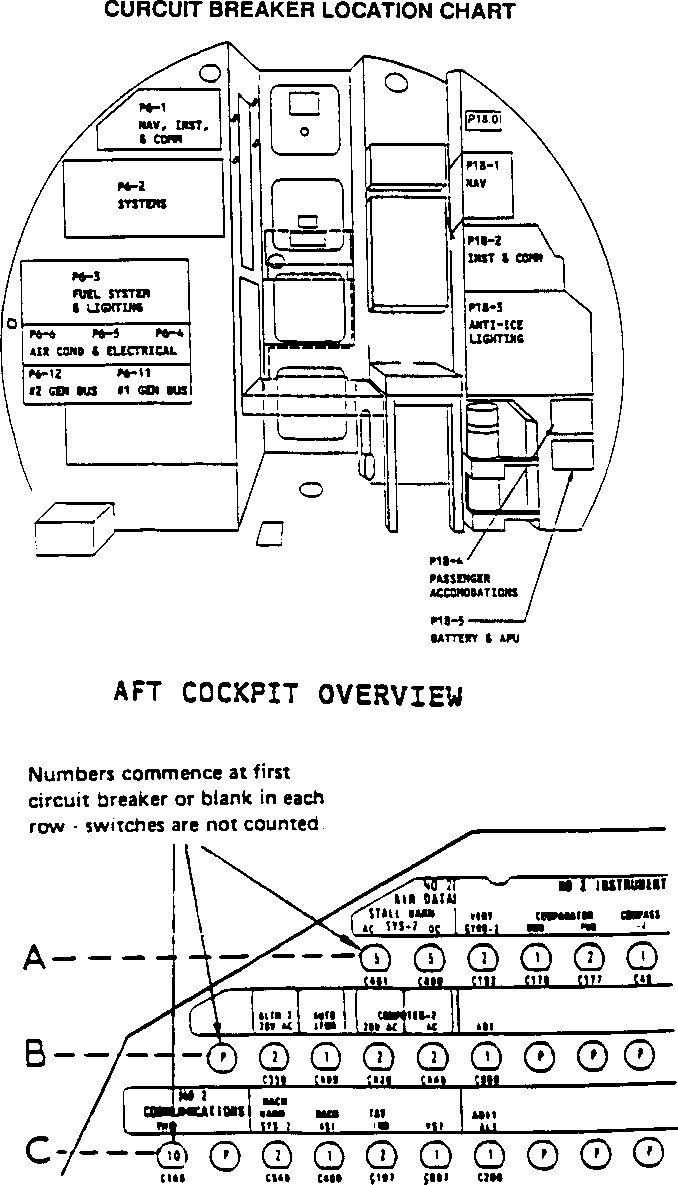 Groovy 500 Air Conditioning Schematic 737400 Air Conditioning Schematic Wiring Cloud Battdienstapotheekhoekschewaardnl