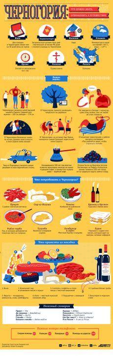 Черногория: что нужно знать, отправляясь в путешествие? Инфографика | Инфографика | Вопрос-Ответ | Аргументы и Факты_http://www.aif.ru/dontknows/infographics/chernogoriya_chto_nuzhno_znat_otpravlyayas_v_puteshestvie_infografika