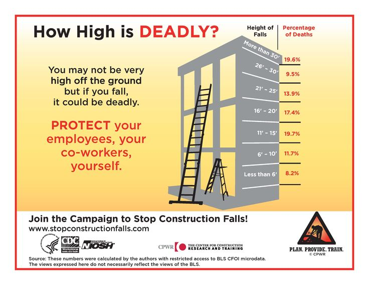 76ba9d50b948c5b9469a65803c9fd294 infographics the national 63 best safety infographics images on pinterest industrial