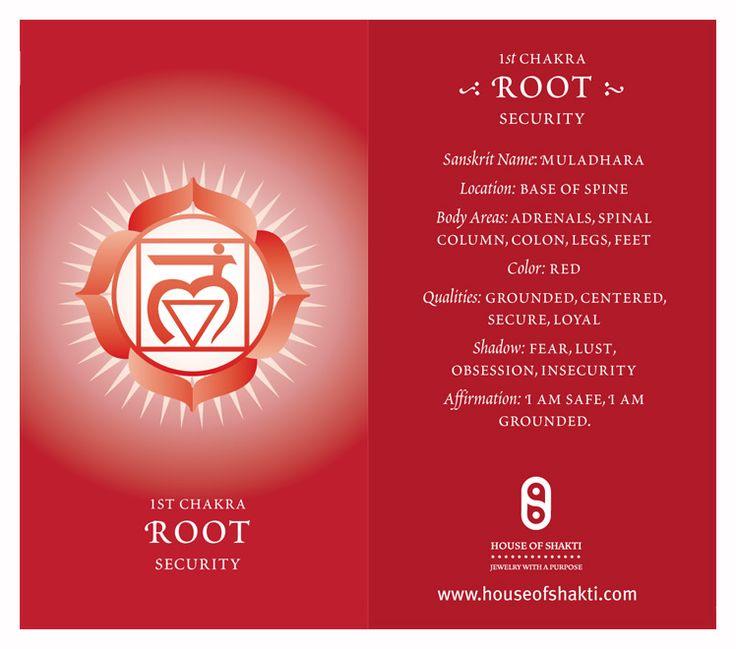 Muladhara Mantra I Am Safe I Am Grounded Muladhara