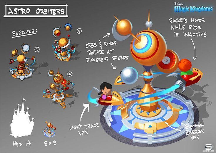 תוצאת תמונה עבור space mouse concept art