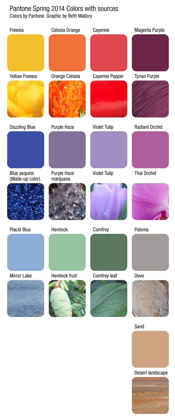 Design Color Trends 2014 103 best color trends images on pinterest colors palettes pantone spring 2014 with sources from photos
