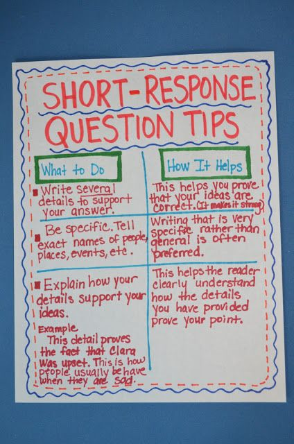 Anchor Chart for Answering Common Core Short-Response Questions~  Great model for making your own.