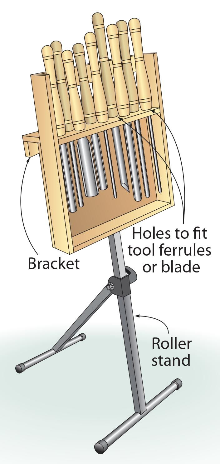 120 Best Images On Pinterest Tools Wood Working And Here39s A Few Diagrams That Might Help This Is For Typical Bosch Constantly Switching While At The Lathe Can Make It Difficult To Track Down