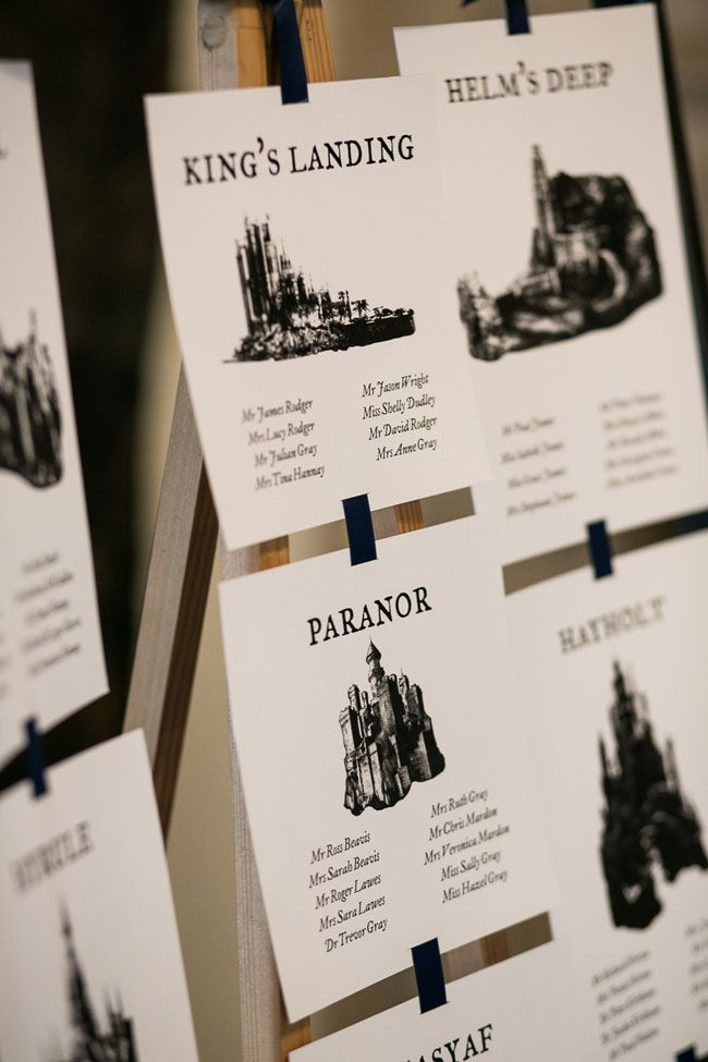 Game of Thrones theme place cards. So cute