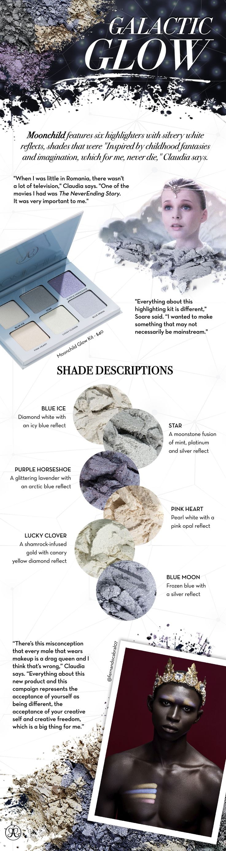 Beyond the Brow | Official Blog of Anastasia Beverly Hills - Moonchild Glow Kit Mentioned in WWD