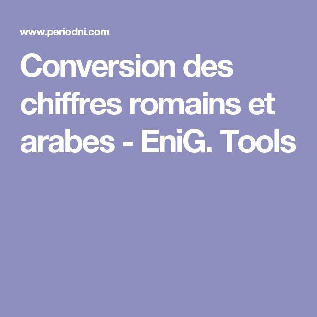 Conversion des chiffres romains et arabes - EniG. Tools
