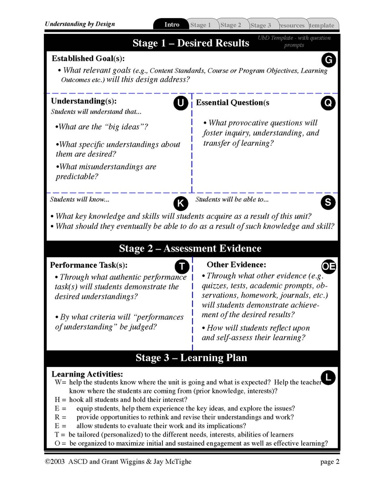 Ubd plan ed theory and pedogogy teaching plan - Understanding by design math unit plans ...