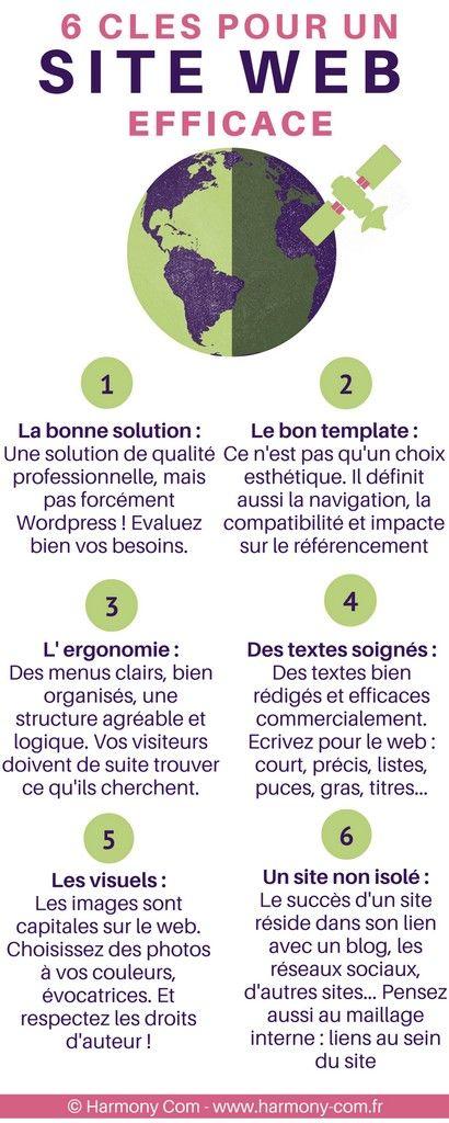 6 points clés pour un #site web efficace (article avec #infographie)