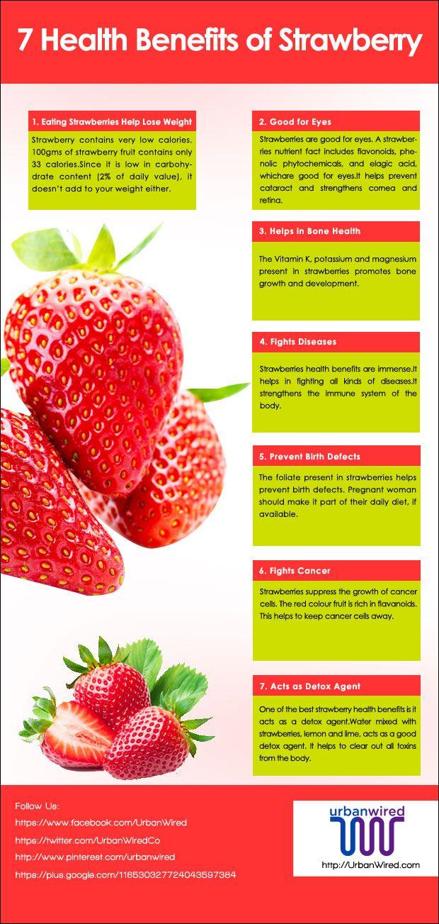 #Strawberry #Health Benefits