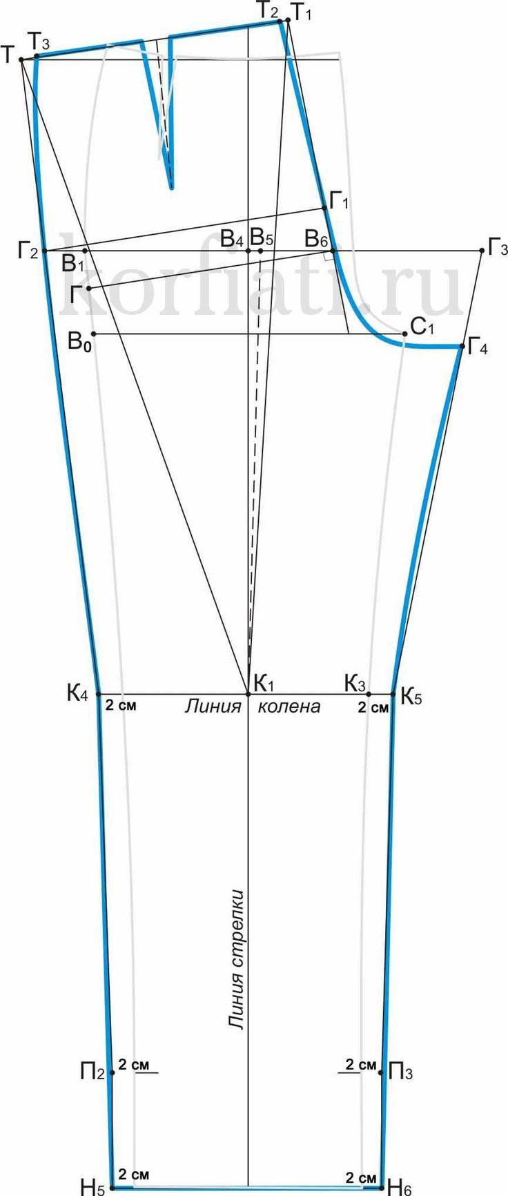 Выкройка женских брюк - задняя половинка