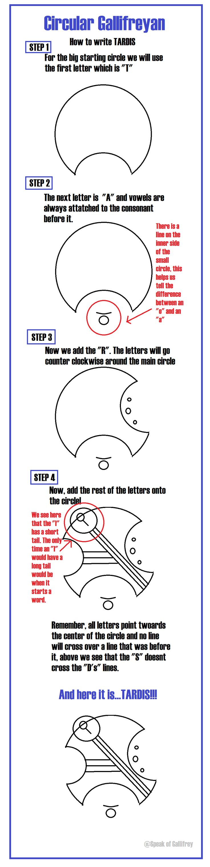 TARDIS, written in Circular Gallifreyan. A step by step tutorial on how to write TARDIS.
