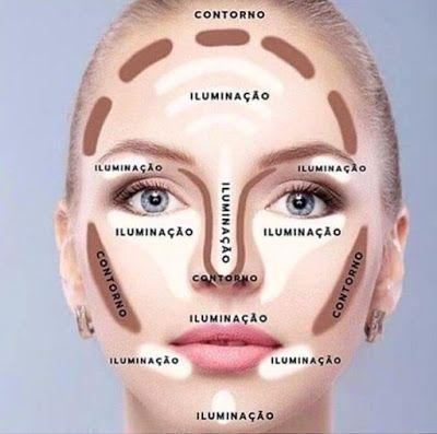 Maquiagem: 6 passos para preparar a pele | Cursos Edu | Dicas de maquiagem, Tutoriais de maquiagem, Dicas de maquilhagem
