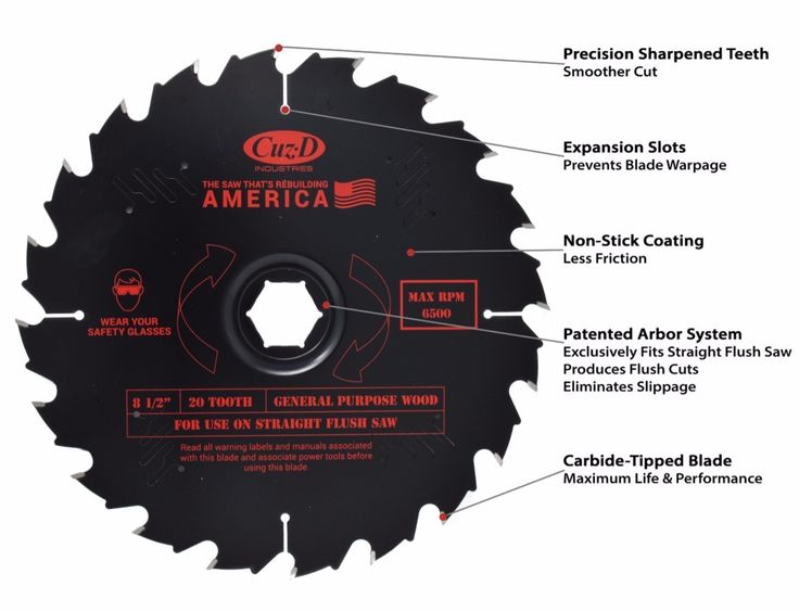 Pin On Straight Flush Saw, What Is The Best Saw Blade For Laminate Flooring