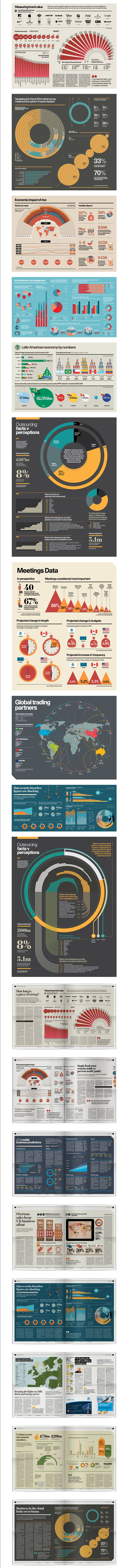 Infographics / dashboards: Q3-Q4 2012  Raconteur / The Times / The Sunday Times Newspaper Data Visualisation