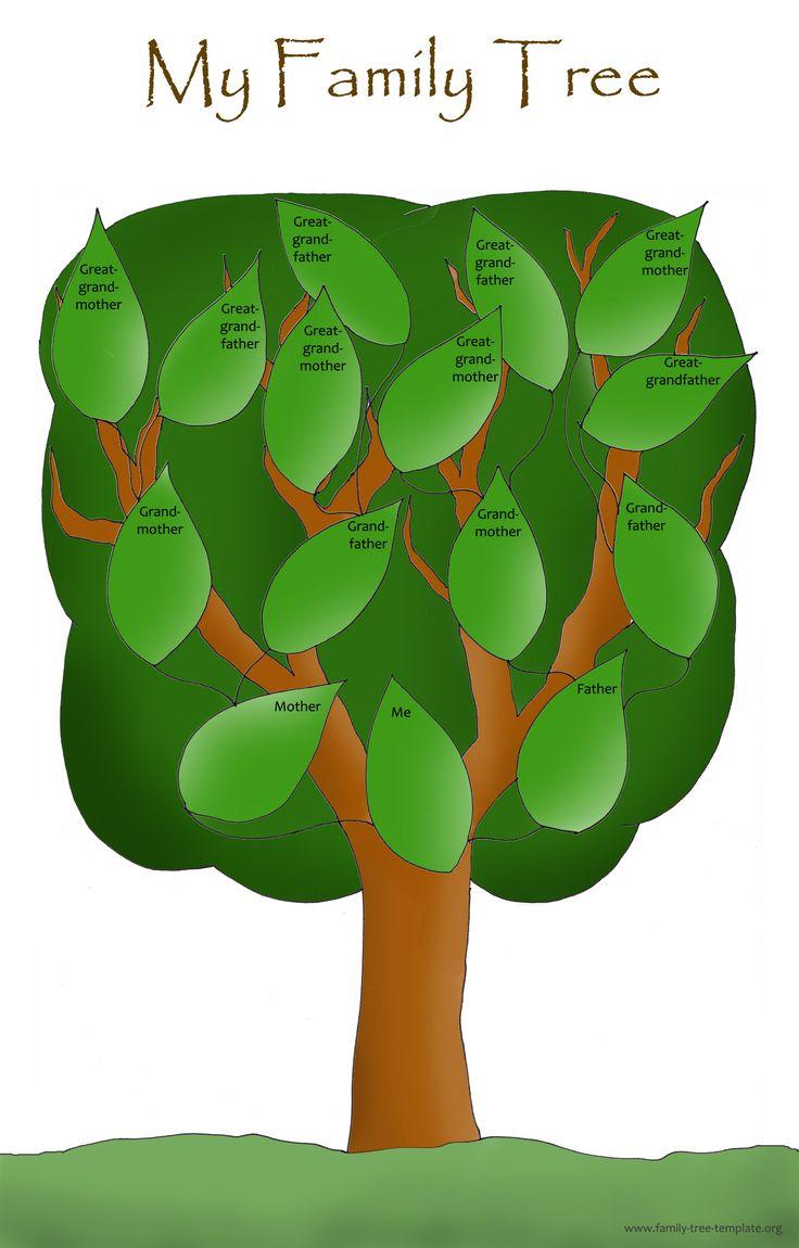 family blank tree template
