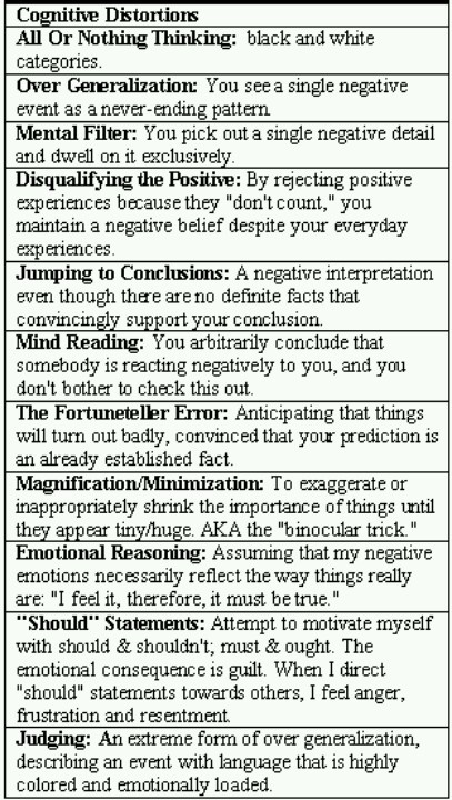Printables Cognitive Distortions Worksheet 1000 ideas about cognitive distortions on pinterest common distortions