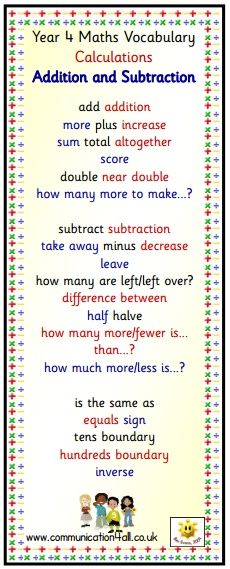 Year 4 maths vocabulary for addition and subraction