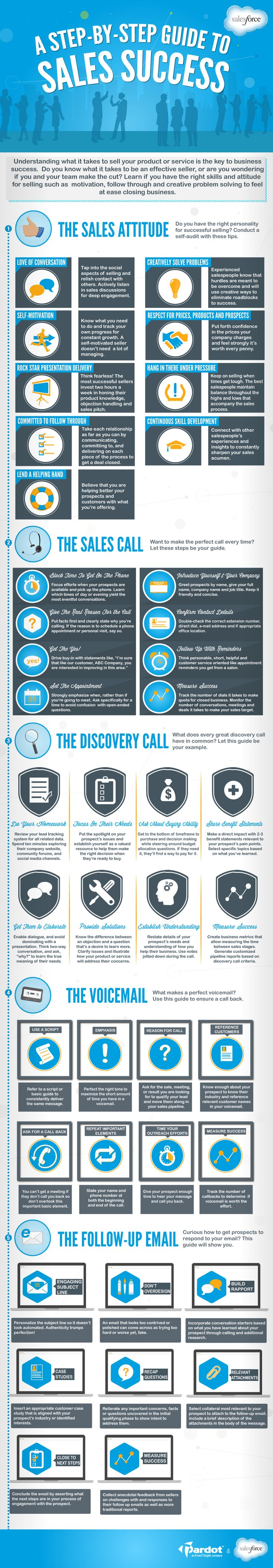 A Step By Step Guide To Sales Success #Infographic #Marketing #Sales #Business