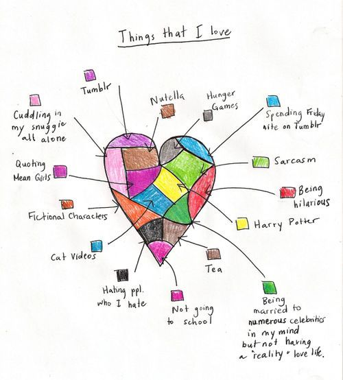 """Things that I Love"""