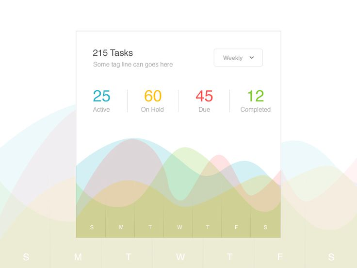I have been working on my product since long and this is another small part of the app. Let me know what you guys think.  When you hover on the chart the activity you selected (eg. task active, on ...