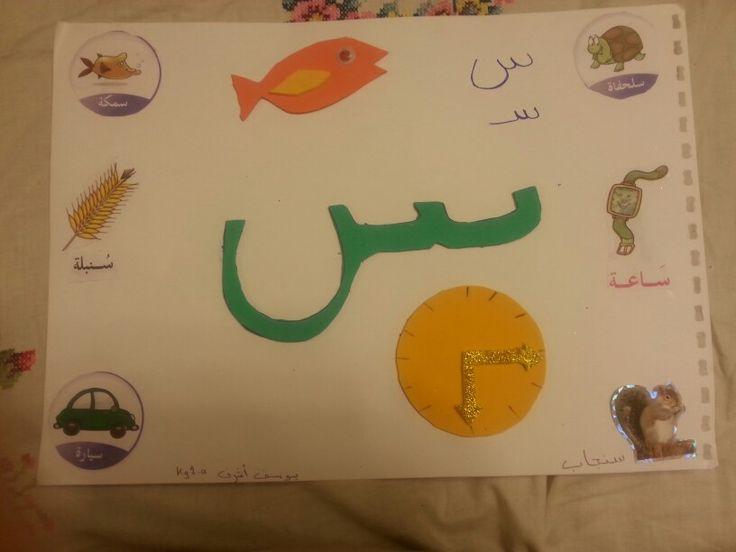 حرف السين حروف الهجاء Arabic Alphabet Home Decor