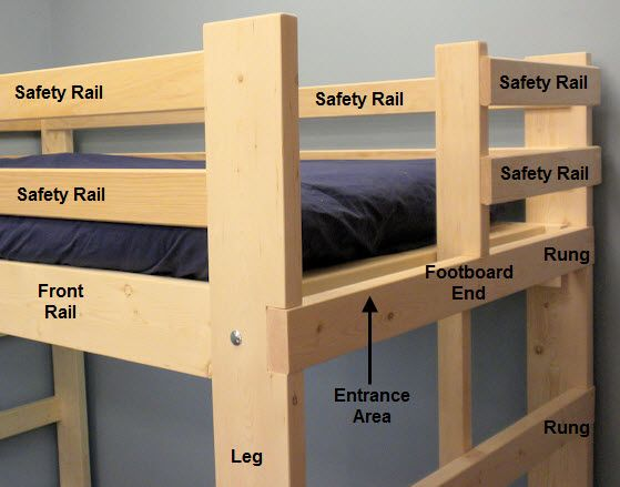 Dorm Bunks | What is the difference between the College Loft Bed and the Youth Loft ...