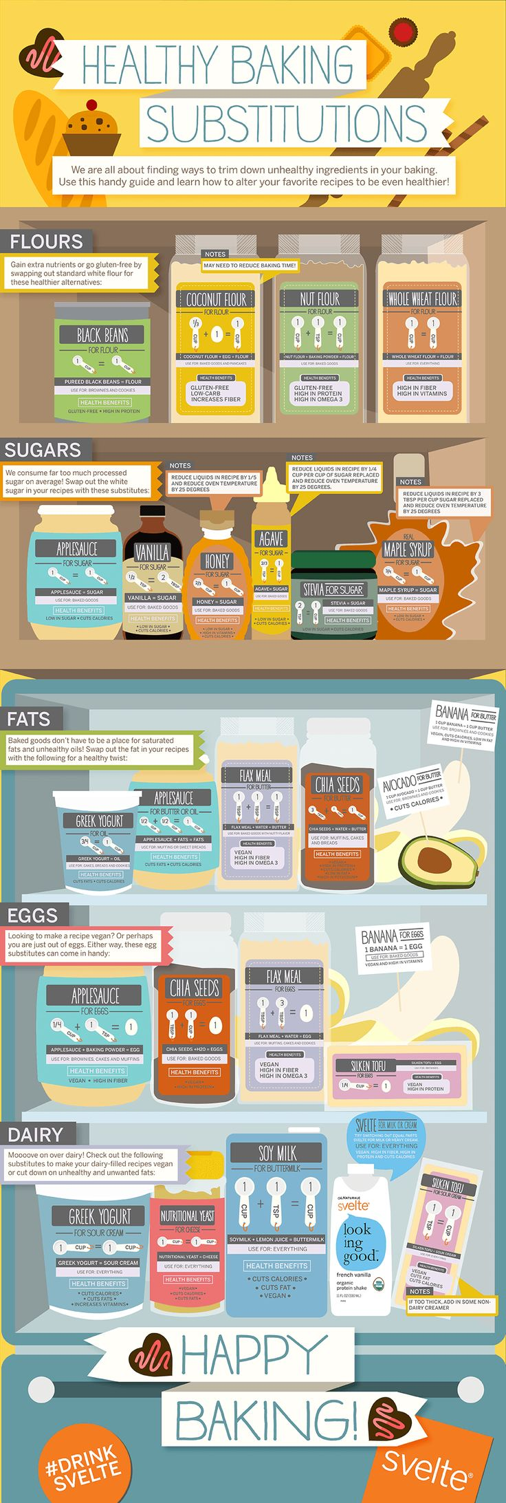 Svelte Vegan and Gluten-Free Protein Shakes | Healthy Baking Substitutes Infographic