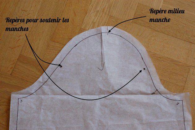 Soutenir une tête de manche sans froncer - Le blog thread&needles