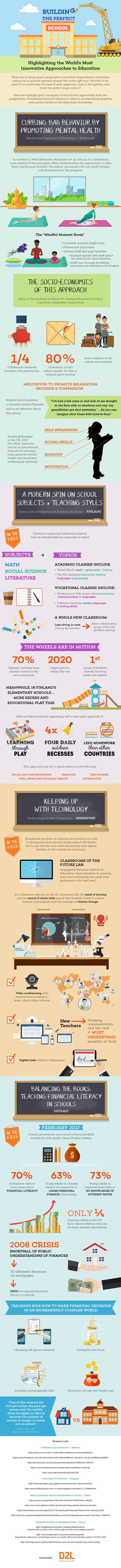Building The Perfect School Infographic School Infographic Educational Infographic Infographic Developing future ready classroom with
