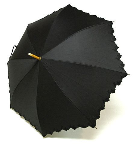 I found this on www.violaumbrella.com