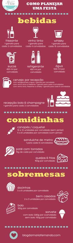 Quantidade de Bebidas, Comida e Doces para uma festa! | http://marionstclaire.com/quantidade-de-bebidas-comida-e-doces-para-uma-festa
