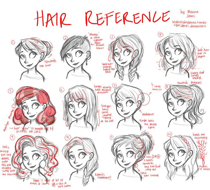 Hair tutorial (reference only) by LightJames.deviantart.com on @deviantART