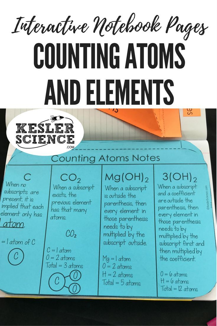 96 best Homeschooling Excellence images on Pinterest | Learning ...