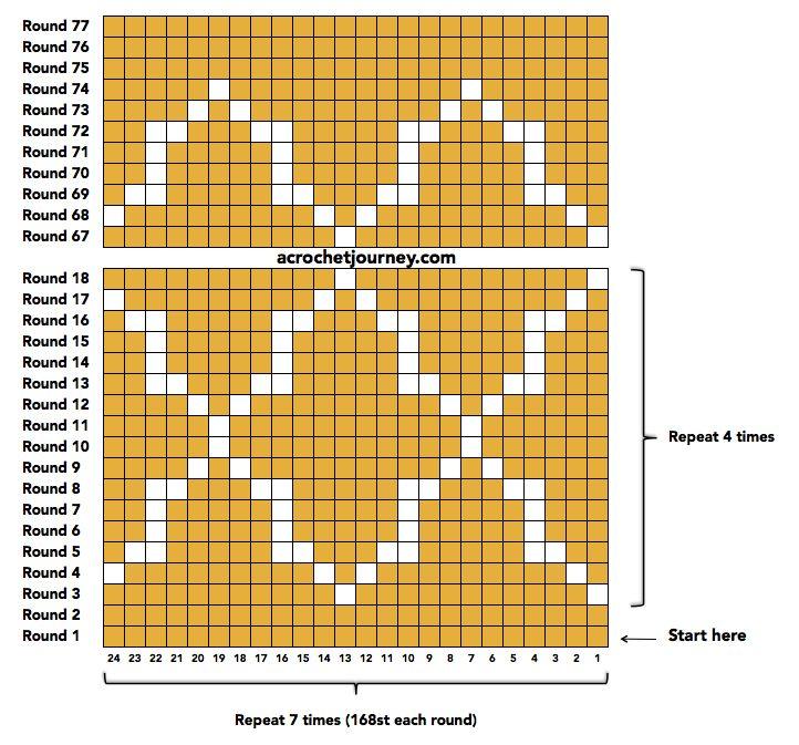 Free pattern: Moroccan tote | a crochet journey